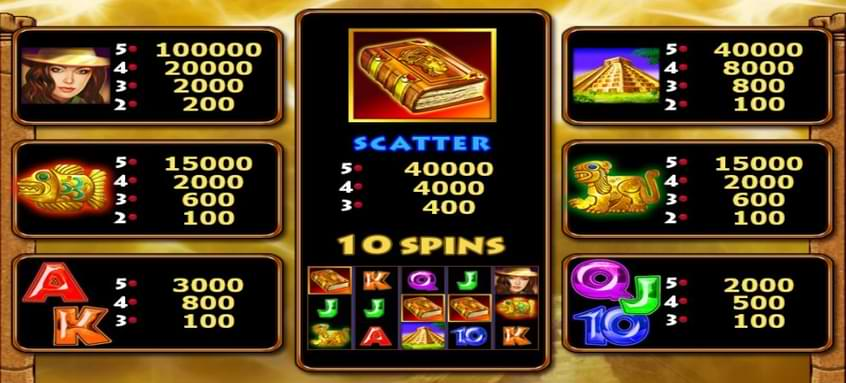 Book of Aztec slot paytable