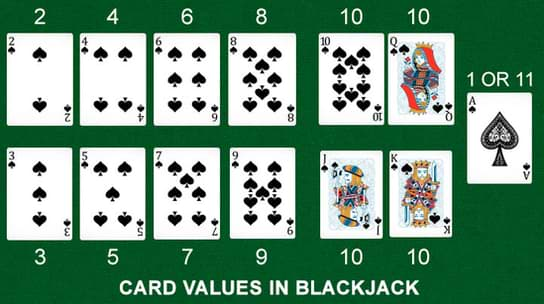 Mobile Blackjack Card Values