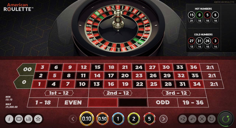 American roulette with double zero