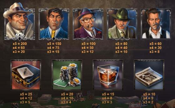 5 Families slot symbols