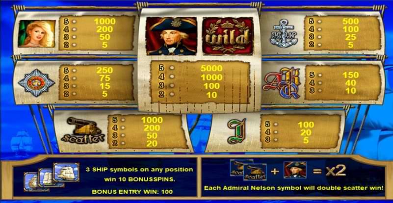Admiral Nelson slot screenshot