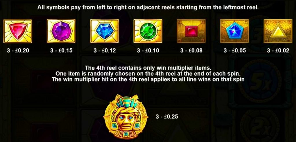 Aztec Gems slot paytable